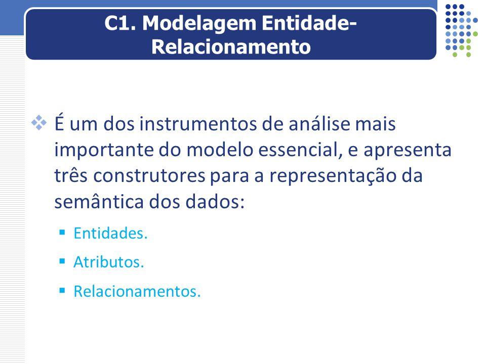  É um dos instrumentos de análise mais importante do modelo essencial, e apresenta três construtores para a representação da semântica dos dados:  E
