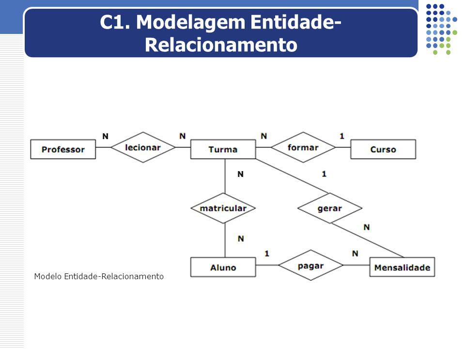 N N Modelo Entidade-Relacionamento