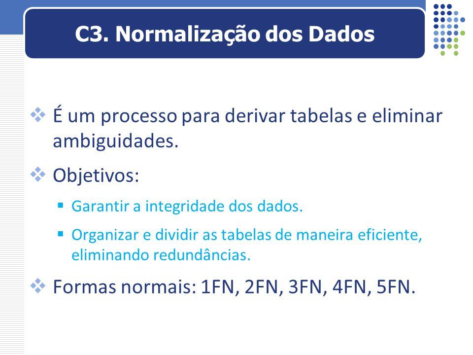  É um processo para derivar tabelas e eliminar ambiguidades.  Objetivos:  Garantir a integridade dos dados.  Organizar e dividir as tabelas de man