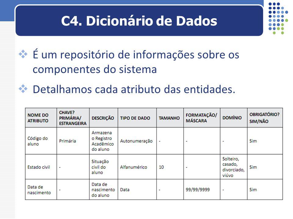  É um repositório de informações sobre os componentes do sistema  Detalhamos cada atributo das entidades. C4. Dicionário de Dados