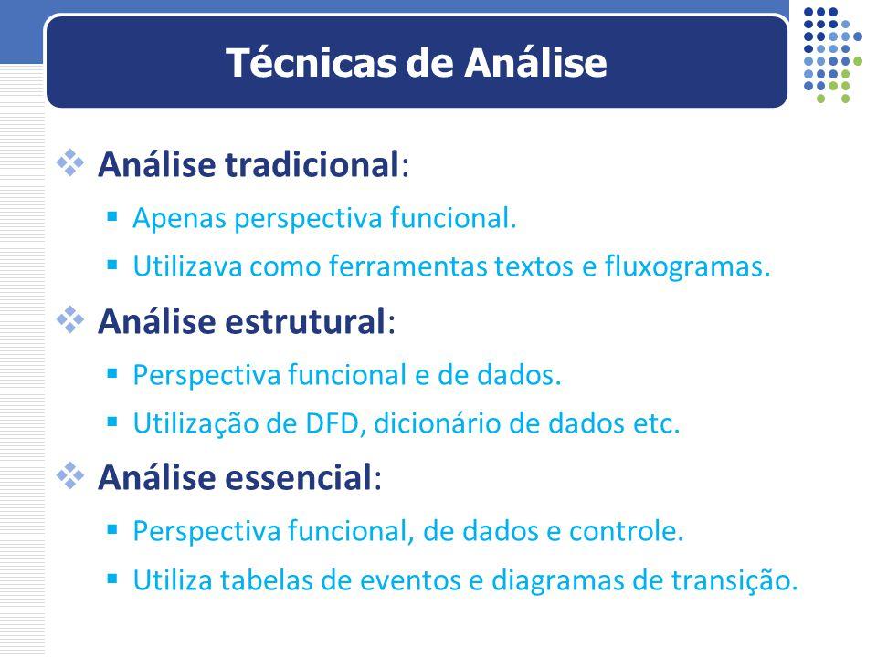  Análise tradicional:  Apenas perspectiva funcional.  Utilizava como ferramentas textos e fluxogramas.  Análise estrutural:  Perspectiva funciona