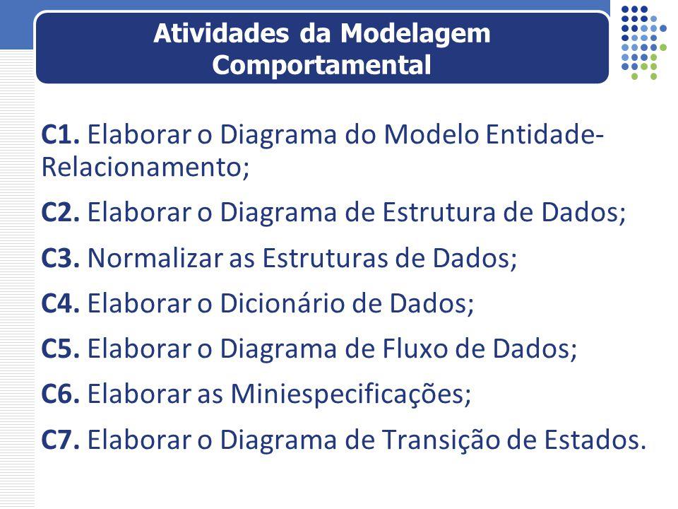 C1. Elaborar o Diagrama do Modelo Entidade- Relacionamento; C2. Elaborar o Diagrama de Estrutura de Dados; C3. Normalizar as Estruturas de Dados; C4.