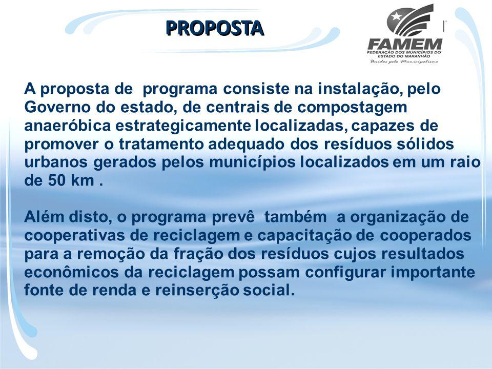 A proposta de programa consiste na instalação, pelo Governo do estado, de centrais de compostagem anaeróbica estrategicamente localizadas, capazes de