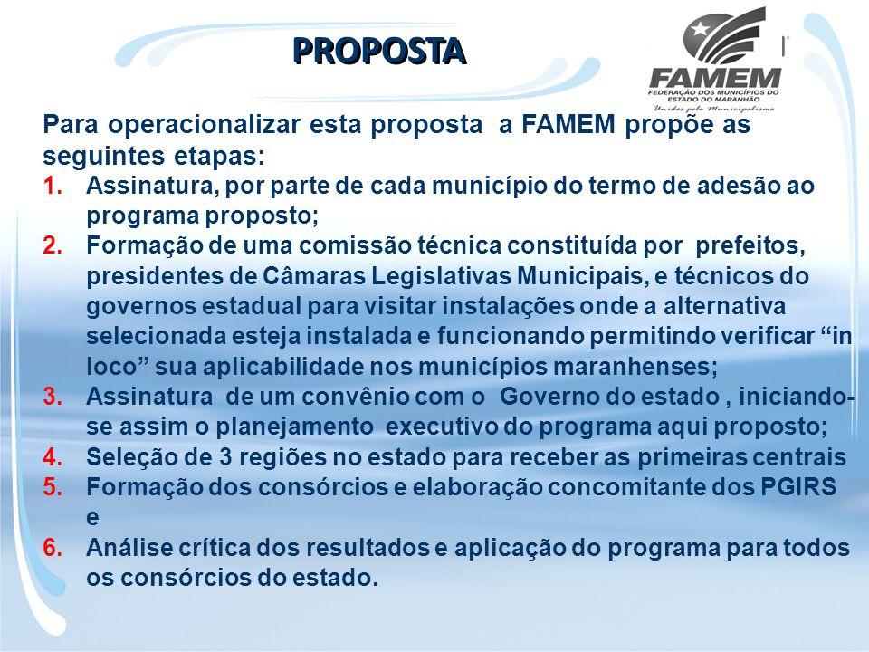 Para operacionalizar esta proposta a FAMEM propõe as seguintes etapas: 1.Assinatura, por parte de cada município do termo de adesão ao programa propos