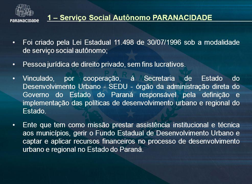 1 – Serviço Social Autônomo PARANACIDADE Foi criado pela Lei Estadual 11.498 de 30/07/1996 sob a modalidade de serviço social autônomo; Pessoa jurídic
