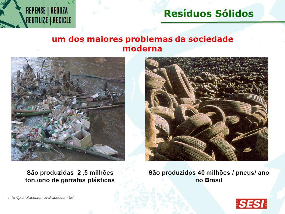 um dos maiores problemas da sociedade moderna São produzidas 2,5 milhões ton./ano de garrafas plásticas São produzidos 40 milhões / pneus/ ano no Brasil http://planetasustentavel.abril.com.br/ Resíduos Sólidos