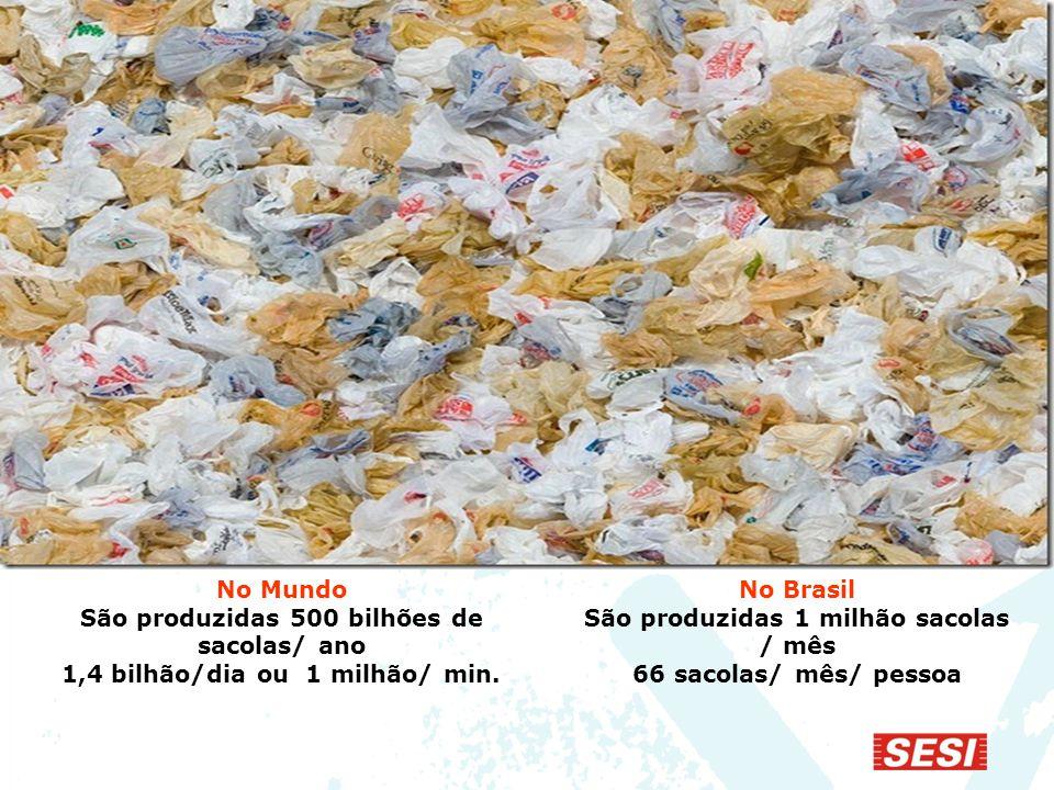 No Mundo São produzidas 500 bilhões de sacolas/ ano 1,4 bilhão/dia ou 1 milhão/ min.