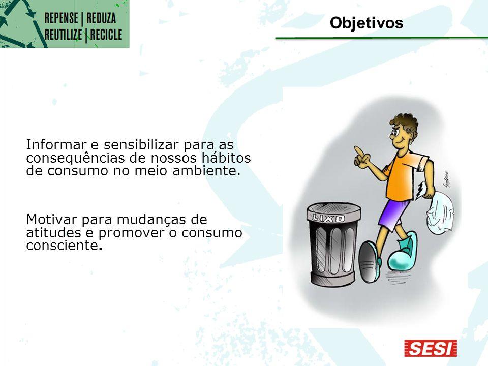 Responsabilidade Social Empresarial www.sesisp.org.br