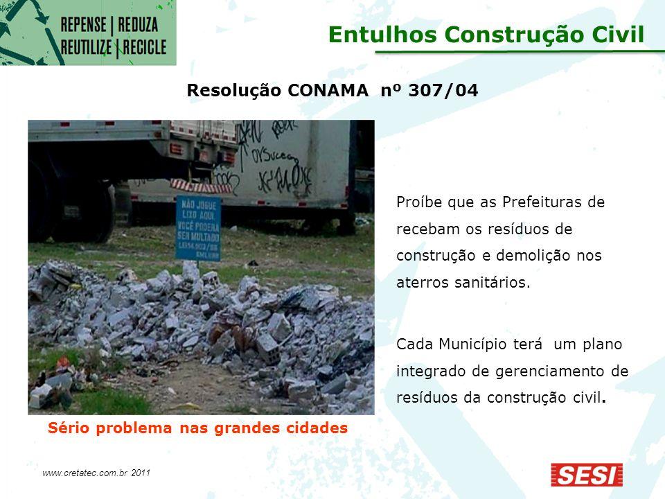 Proíbe que as Prefeituras de recebam os resíduos de construção e demolição nos aterros sanitários.