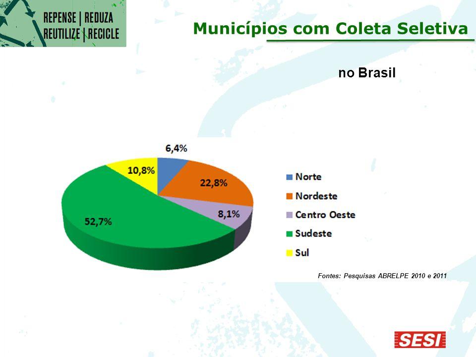 no Brasil Fontes: Pesquisas ABRELPE 2010 e 2011 Municípios com Coleta Seletiva