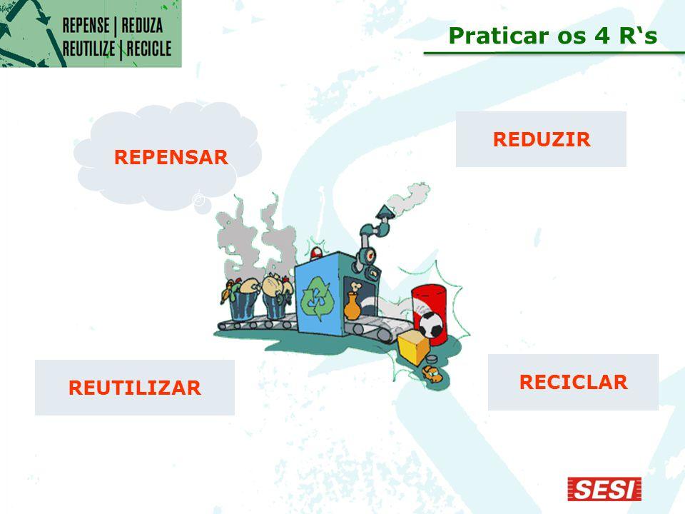 REDUZIR REUTILIZAR RECICLAR REPENSAR Praticar os 4 R's