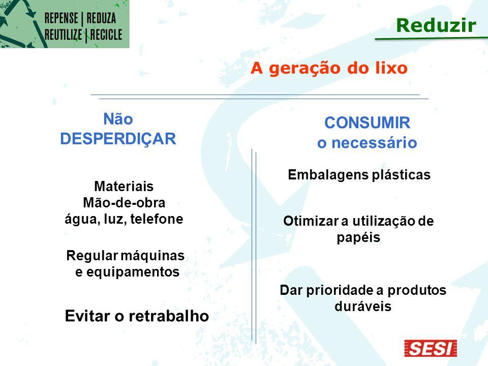 A geração do lixo Otimizar a utilização de papéis CONSUMIR o necessário Dar prioridade a produtos duráveis Regular máquinas e equipamentos Não DESPERDIÇAR Embalagens plásticas Materiais Mão-de-obra água, luz, telefone Evitar o retrabalho Reduzir