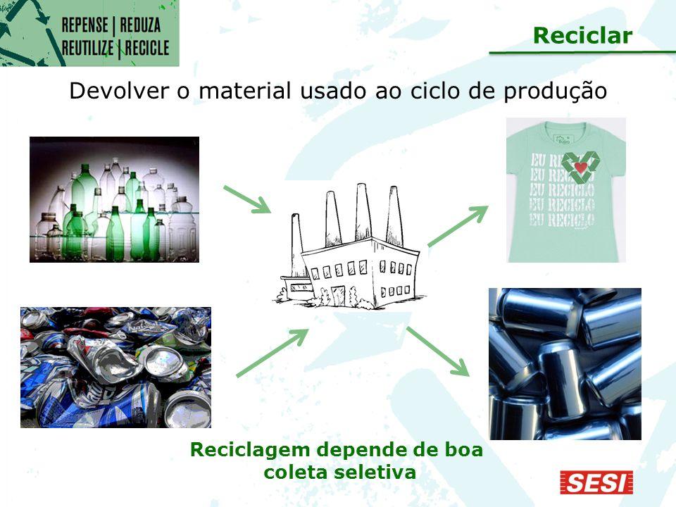 Devolver o material usado ao ciclo de produção Reciclagem depende de boa coleta seletiva Reciclar