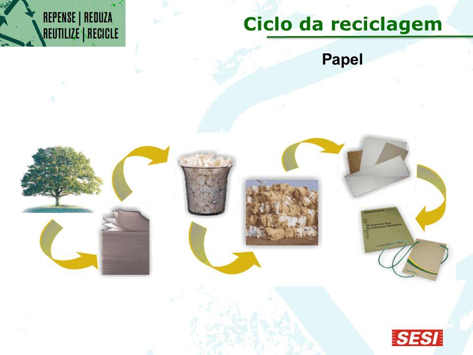 Papel Ciclo da reciclagem