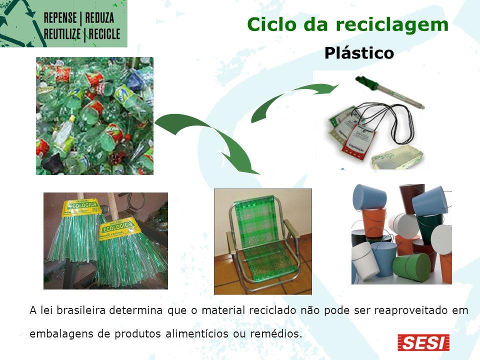 Plástico Ciclo da reciclagem A lei brasileira determina que o material reciclado não pode ser reaproveitado em embalagens de produtos alimentícios ou remédios.