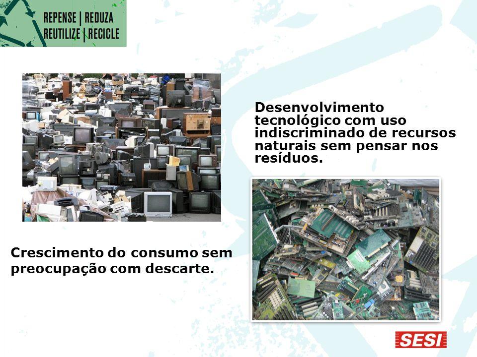 Desenvolvimento tecnológico com uso indiscriminado de recursos naturais sem pensar nos resíduos.