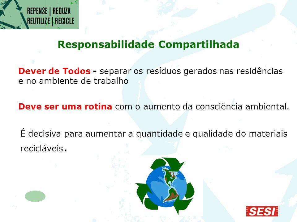 Responsabilidade Compartilhada Deve ser uma rotina com o aumento da consciência ambiental.