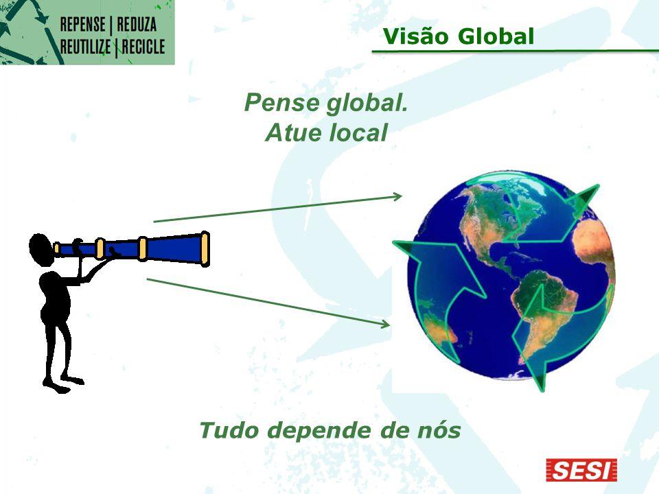 Pense global. Atue local Tudo depende de nós Visão Global
