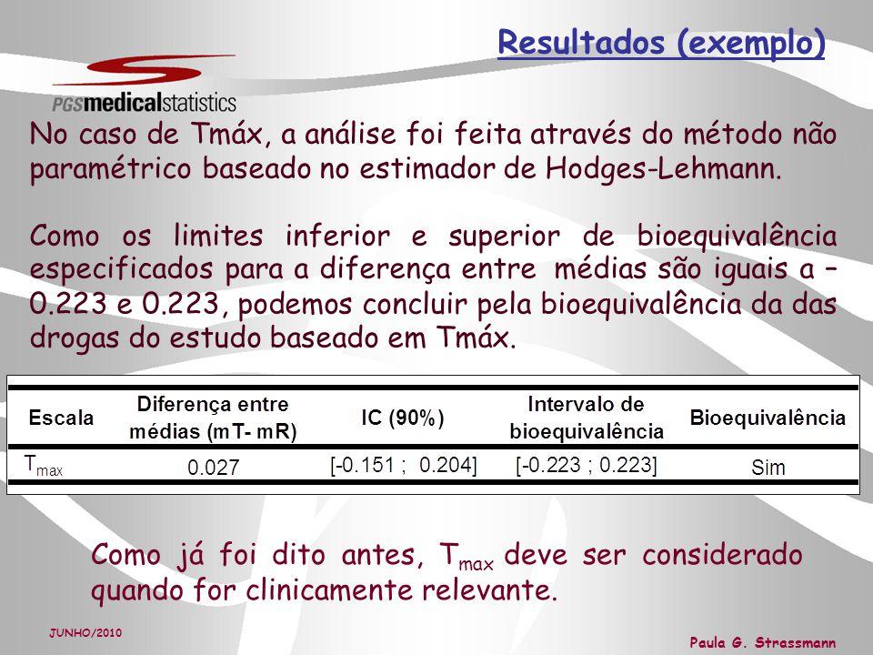 JUNHO/2010 Paula G. Strassmann JUNHO/2010 Paula G. Strassmann No caso de Tmáx, a análise foi feita através do método não paramétrico baseado no estima
