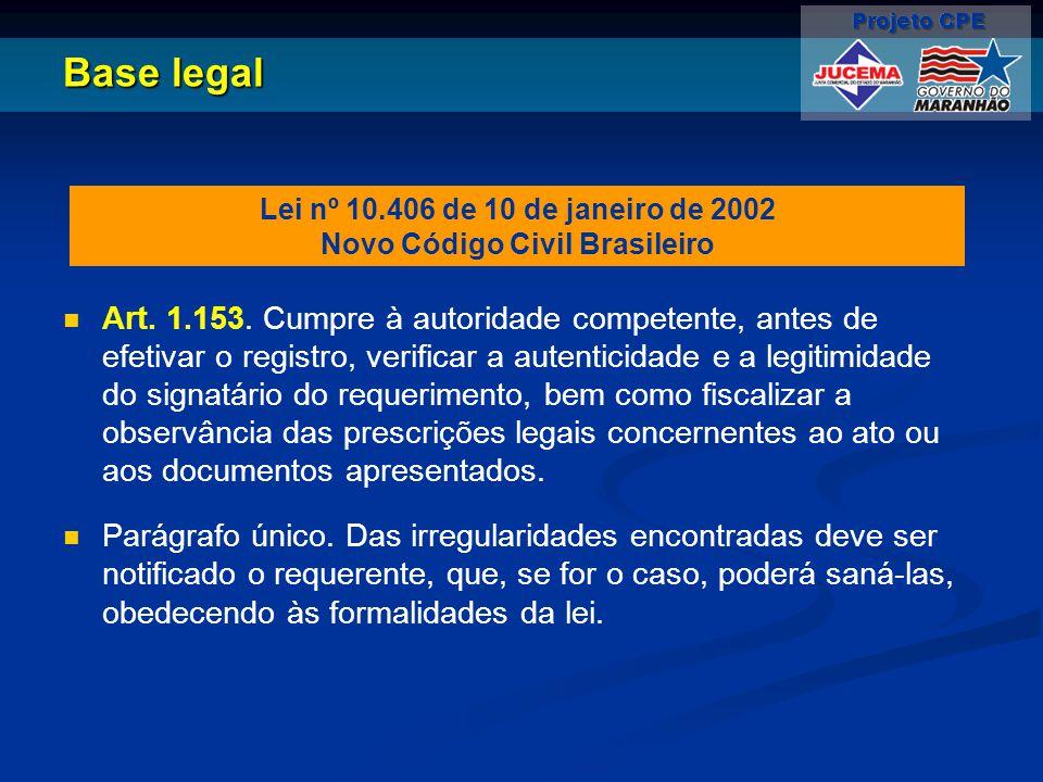 Base legal Art. 1.153. Cumpre à autoridade competente, antes de efetivar o registro, verificar a autenticidade e a legitimidade do signatário do reque