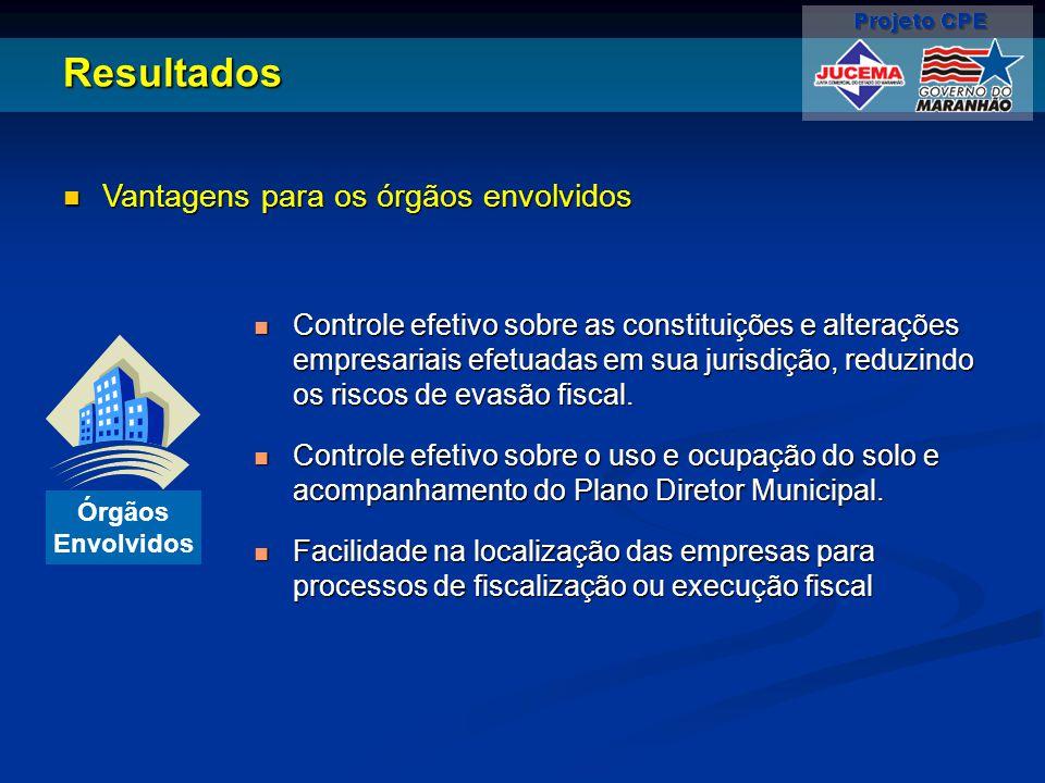 Resultados Vantagens para os órgãos envolvidos Vantagens para os órgãos envolvidos Controle efetivo sobre as constituições e alterações empresariais e