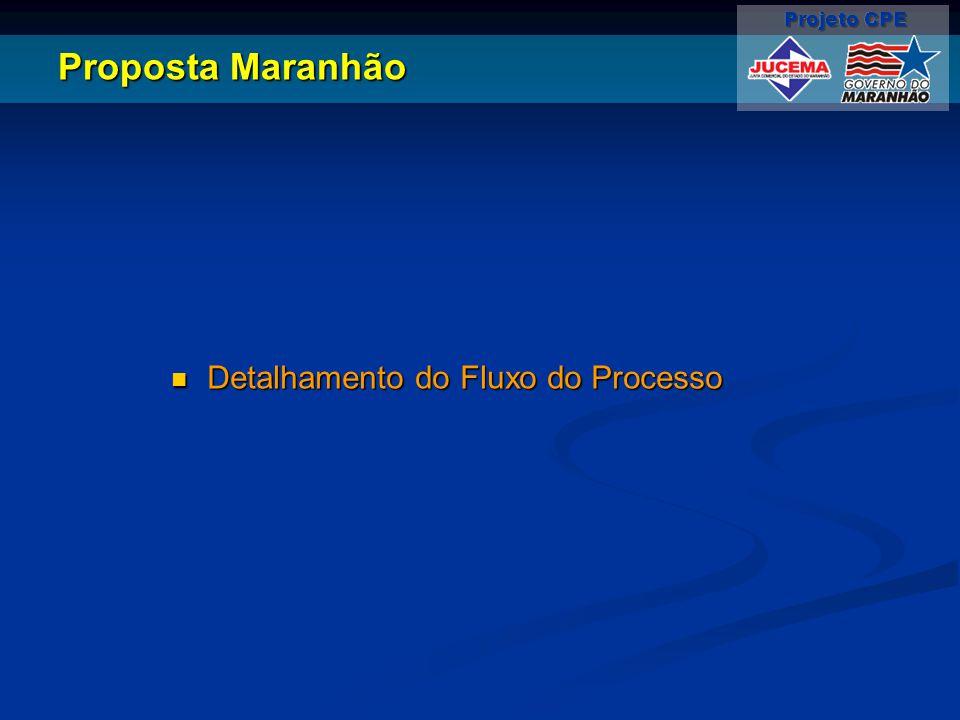 Proposta Maranhão Detalhamento do Fluxo do Processo Detalhamento do Fluxo do Processo