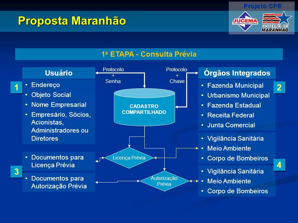 Proposta Maranhão 1 a ETAPA - Consulta Prévia Endereço Objeto Social Nome Empresarial Empresário, Sócios, Acionistas, Administradores ou Diretores Usu