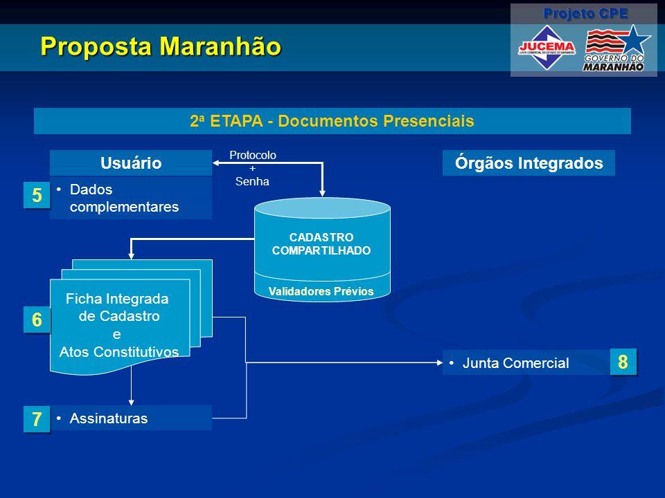 Validadores Prévios Proposta Maranhão 2 a ETAPA - Documentos Presenciais Usuário Protocolo + Senha 5 5 Dados complementares Ficha Integrada de Cadastr