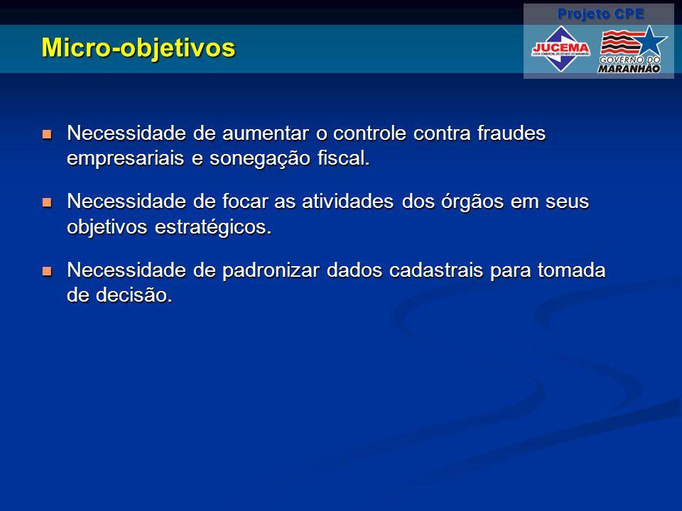 Micro-objetivos Necessidade de aumentar o controle contra fraudes empresariais e sonegação fiscal. Necessidade de aumentar o controle contra fraudes e