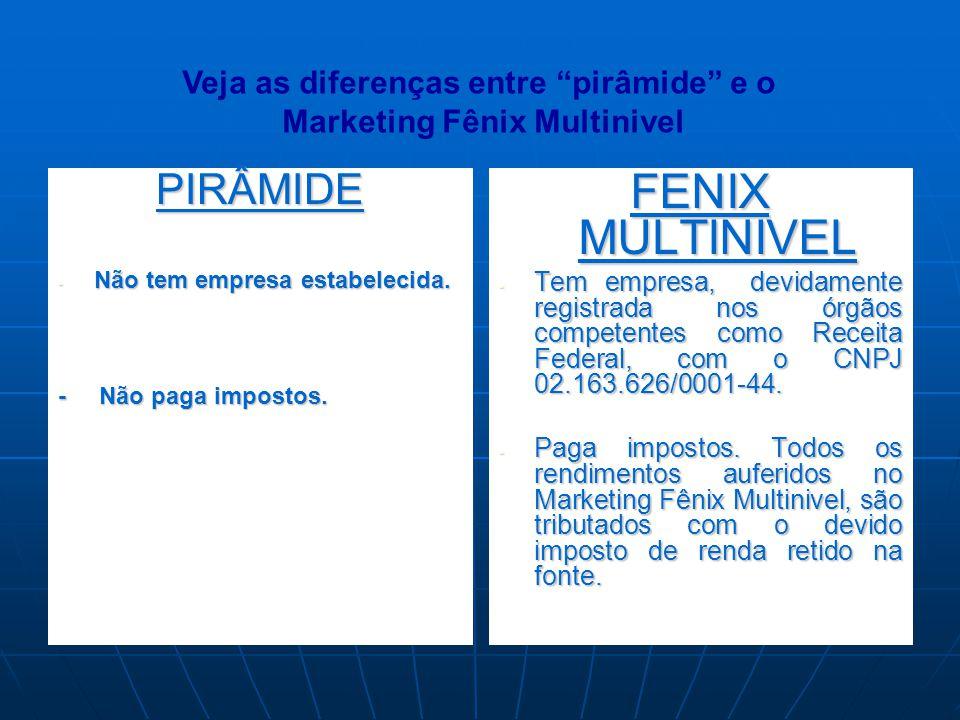 PIRÂMIDE - Não tem empresa estabelecida. - Não paga impostos. FENIX MULTINIVEL - Tem empresa, devidamente registrada nos órgãos competentes como Recei