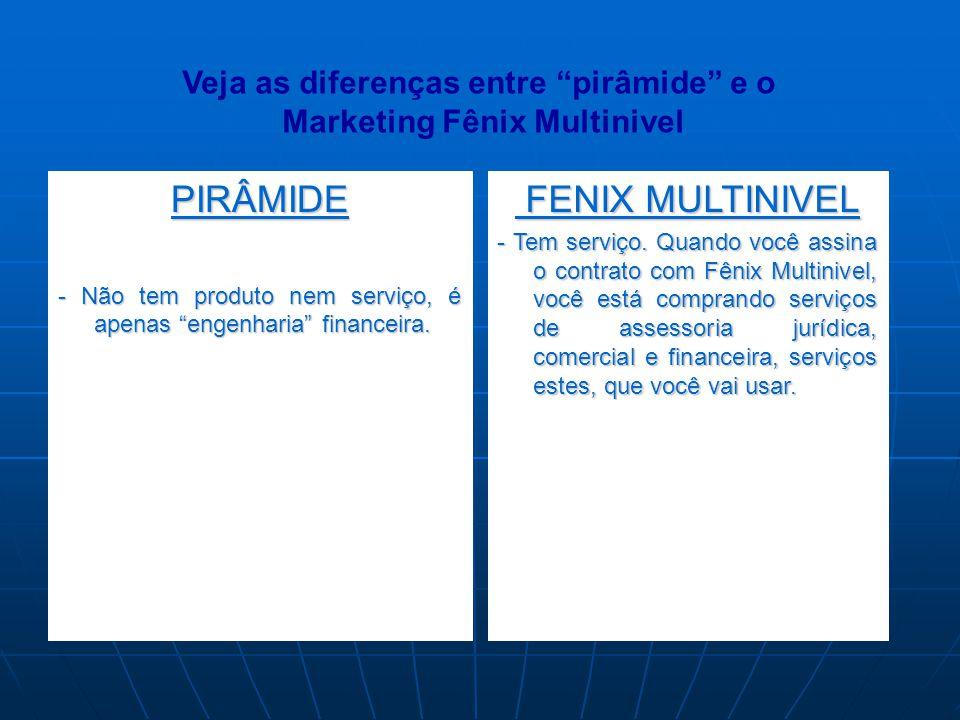 """PIRÂMIDE - Não tem produto nem serviço, é apenas """"engenharia"""" financeira. FENIX MULTINIVEL FENIX MULTINIVEL - Tem serviço. Quando você assina o contra"""