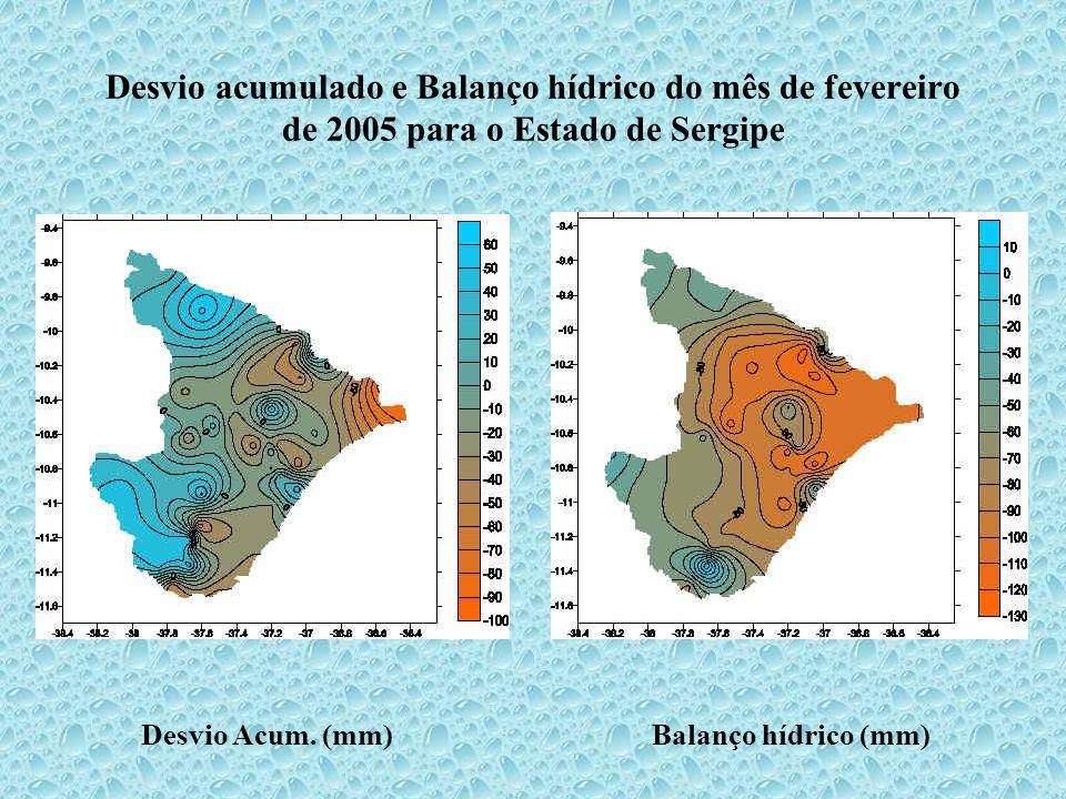 Desvio acumulado e Balanço hídrico do mês de fevereiro de 2005 para o Estado de Sergipe Desvio Acum.