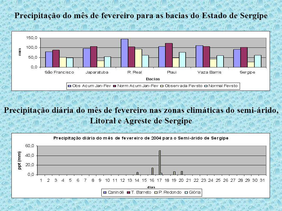 Precipitação do mês de fevereiro para as bacias do Estado de Sergipe Precipitação diária do mês de fevereiro nas zonas climáticas do semi-árido, Litoral e Agreste de Sergipe