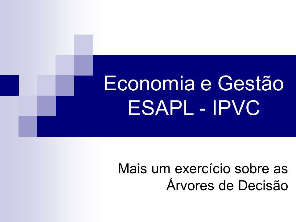 Mais um exercício sobre as Árvores de Decisão Economia e Gestão ESAPL - IPVC