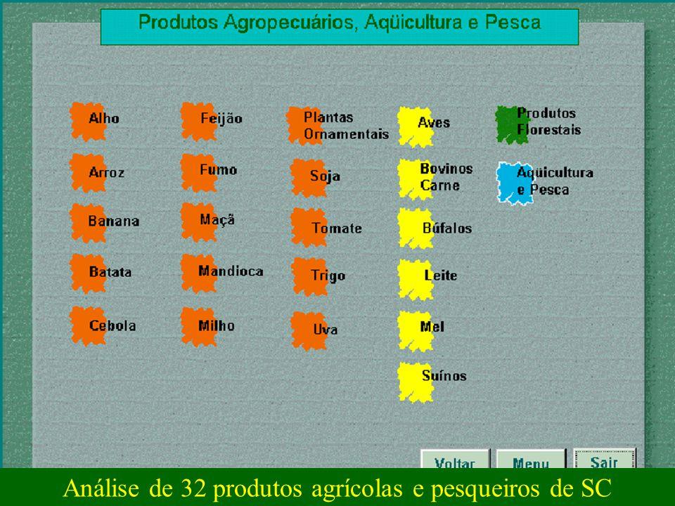 Informações sobreSC e seu territórioprodutos agrícolas e pesqueirosos municípios catarinenseslegislação agrícolainstituições ligadas ao setor agrícolaindicadores econômicosendereços na internet