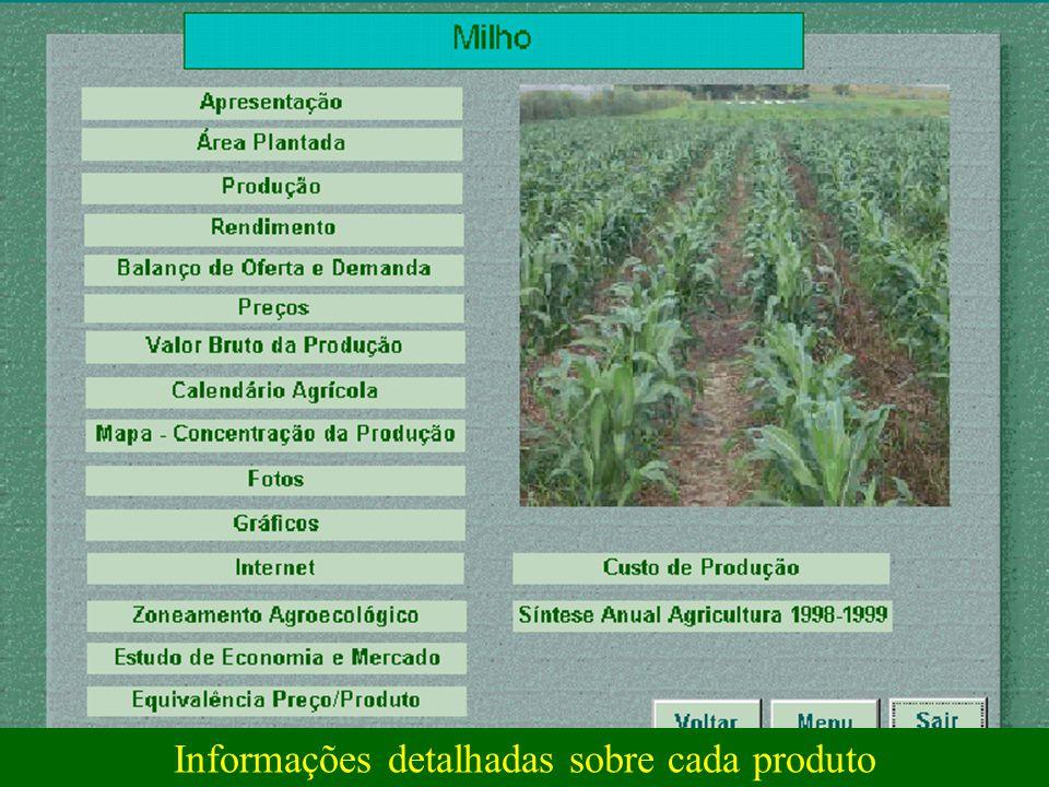 Análise de 32 produtos agrícolas e pesqueiros de SC