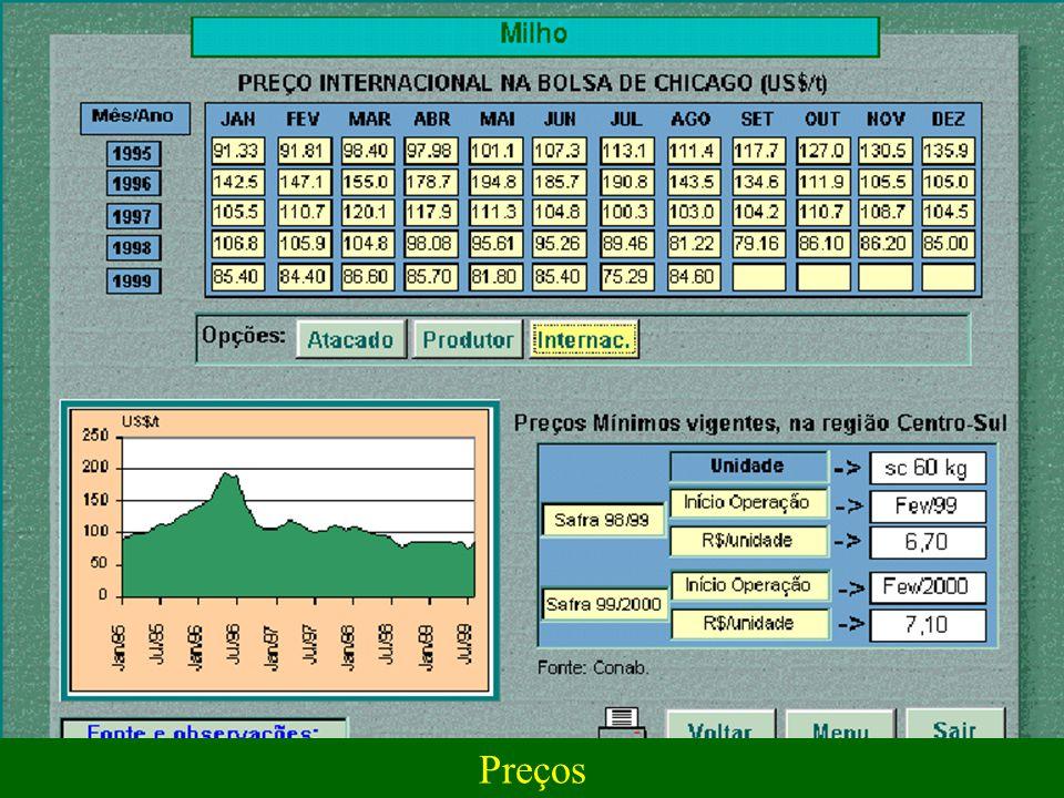 Área, produção e rendimento nos municípios e microrregiões