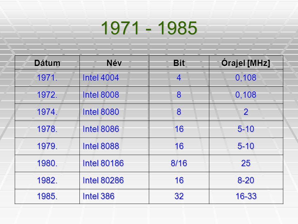 1971 - 1985 DátumNévBit Órajel [MHz] 1971. Intel 4004 40,108 1972. Intel 8008 80,108 1974. Intel 8080 82 1978. Intel 8086 165-10 1979. Intel 8088 165-