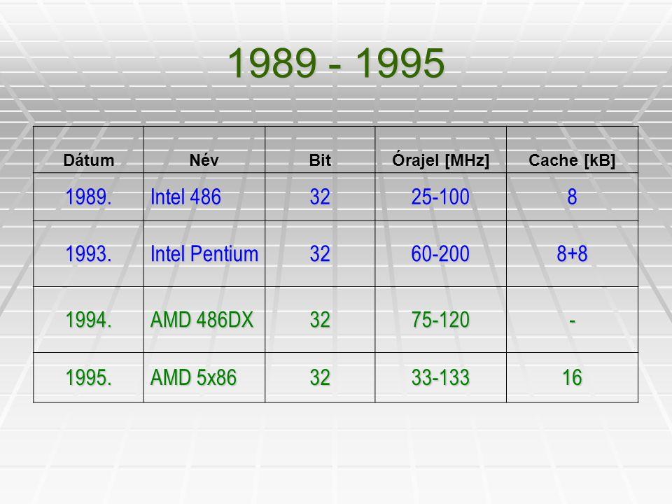 1989 - 1995 DátumNévBit Órajel [MHz] Cache [kB] 1989. Intel 486 3225-1008 1993. Intel Pentium 3260-2008+8 1994. AMD 486DX 3275-120- 1995. AMD 5x86 323