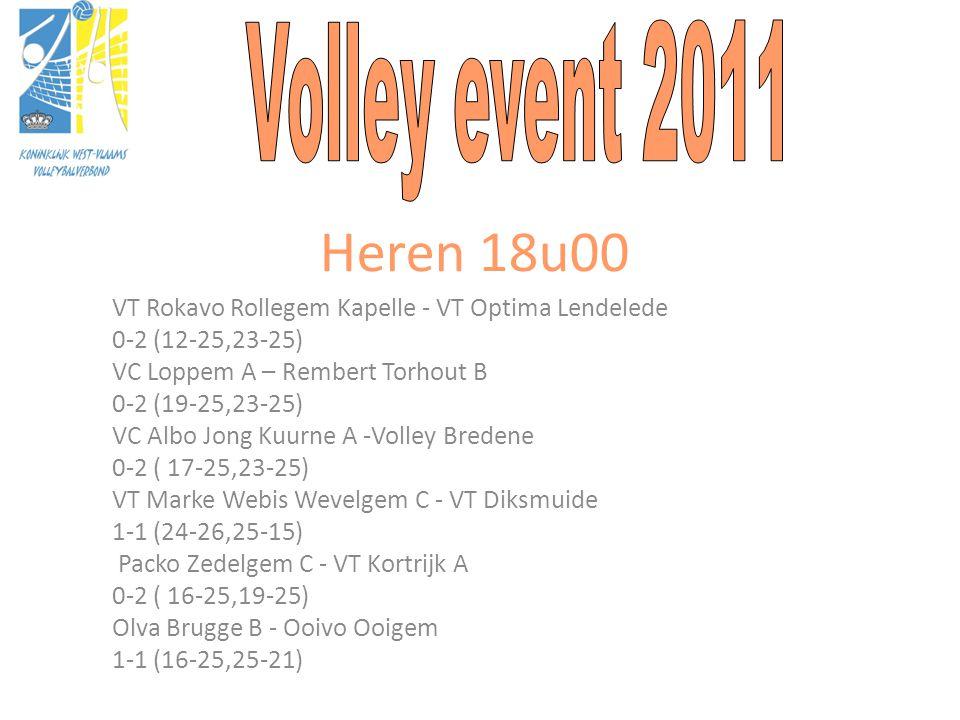 Heren 18u00 VT Rokavo Rollegem Kapelle - VT Optima Lendelede 0-2 (12-25,23-25) VC Loppem A – Rembert Torhout B 0-2 (19-25,23-25) VC Albo Jong Kuurne A -Volley Bredene 0-2 ( 17-25,23-25) VT Marke Webis Wevelgem C - VT Diksmuide 1-1 (24-26,25-15) Packo Zedelgem C - VT Kortrijk A 0-2 ( 16-25,19-25) Olva Brugge B - Ooivo Ooigem 1-1 (16-25,25-21)