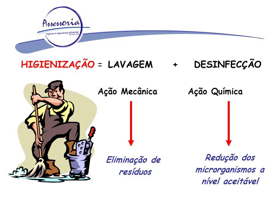 HIGIENIZAÇÃO = LAVAGEM + DESINFECÇÃO Ação Mecânica Ação Química Eliminação de resíduos Redução dos microrganismos a nível aceitável