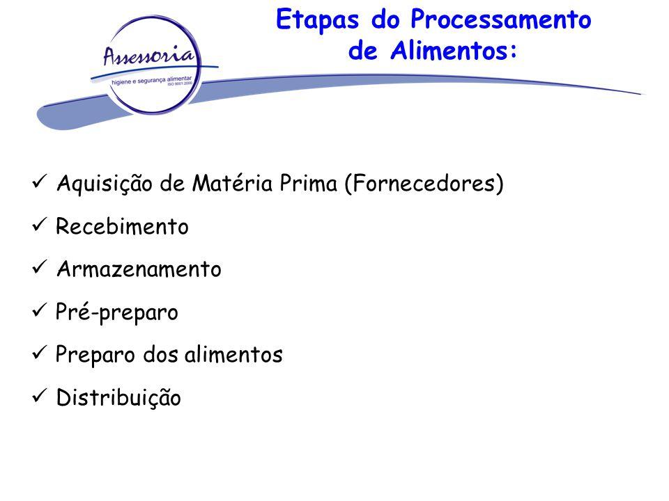 Etapas do Processamento de Alimentos: Aquisição de Matéria Prima (Fornecedores) Recebimento Armazenamento Pré-preparo Preparo dos alimentos Distribuiç