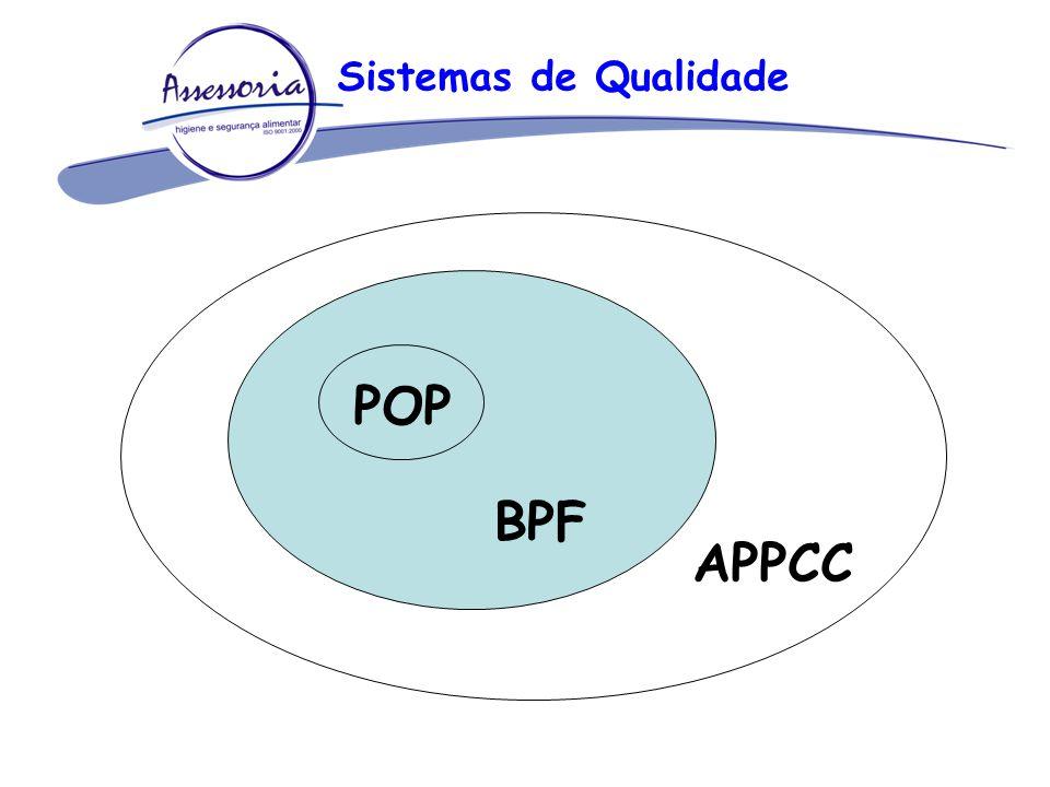 BPF POP Sistemas de Qualidade APPCC