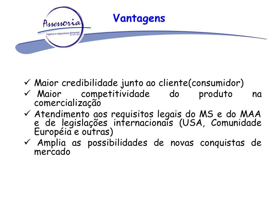 Vantagens Maior credibilidade junto ao cliente(consumidor) Maior competitividade do produto na comercialização Atendimento aos requisitos legais do MS