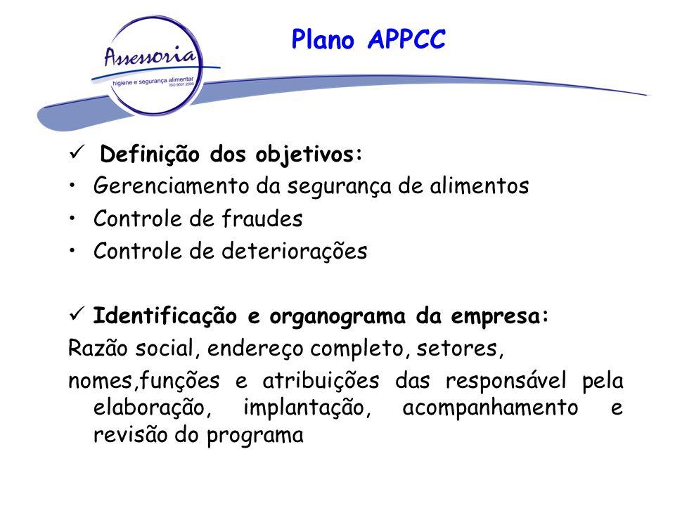 Plano APPCC Definição dos objetivos: Gerenciamento da segurança de alimentos Controle de fraudes Controle de deteriorações Identificação e organograma