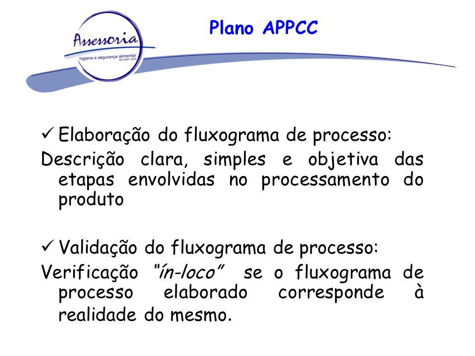 Plano APPCC Elaboração do fluxograma de processo: Descrição clara, simples e objetiva das etapas envolvidas no processamento do produto Validação do f
