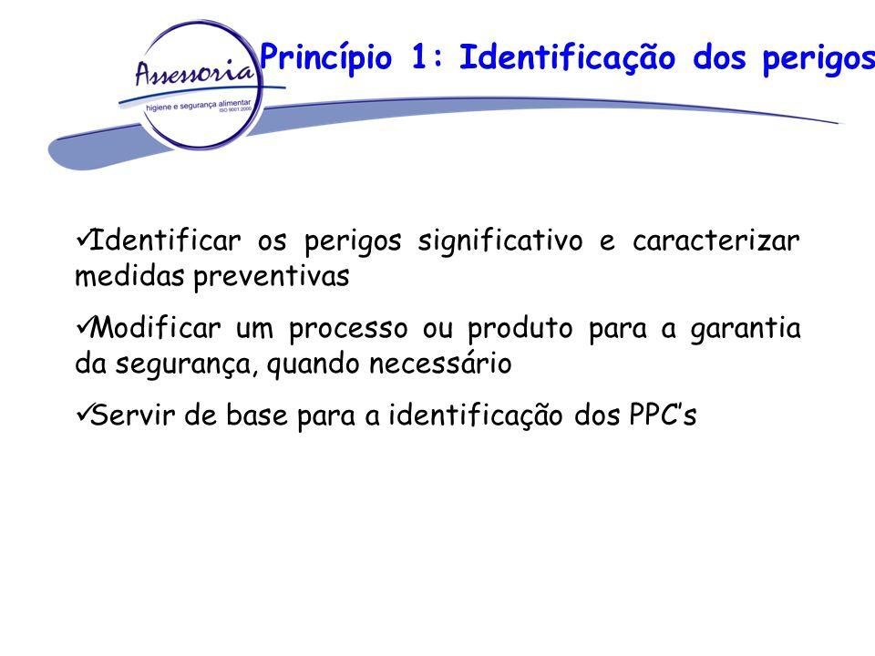 Princípio 1: Identificação dos perigos Identificar os perigos significativo e caracterizar medidas preventivas Modificar um processo ou produto para a