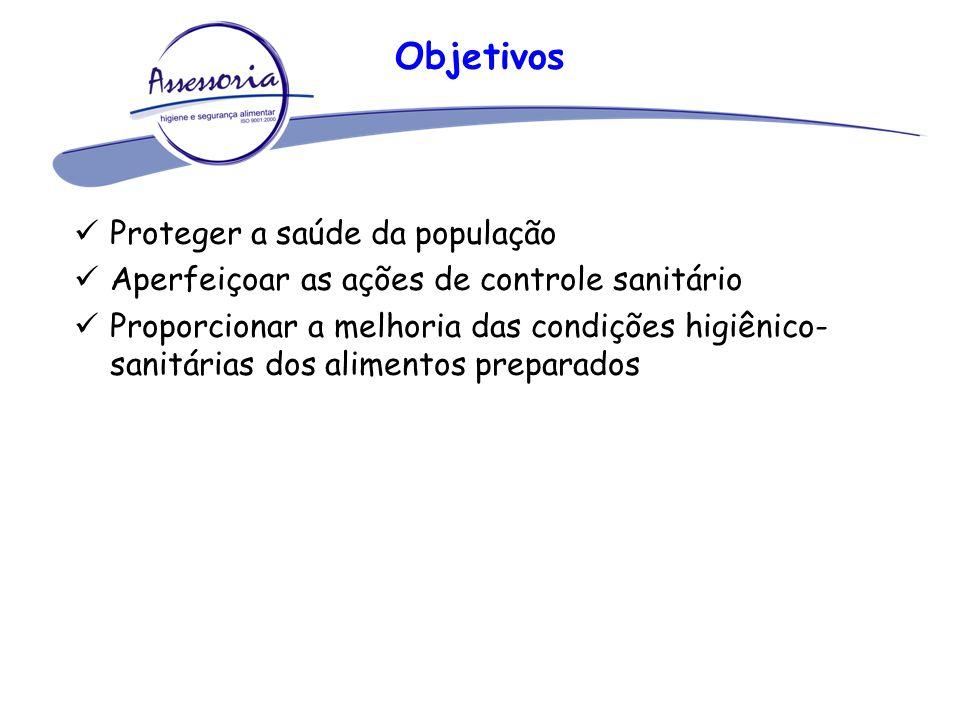 Objetivos Proteger a saúde da população Aperfeiçoar as ações de controle sanitário Proporcionar a melhoria das condições higiênico- sanitárias dos ali