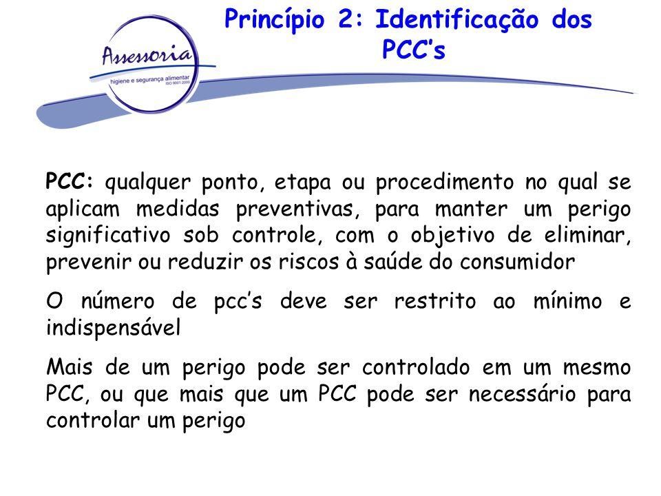 Princípio 2: Identificação dos PCC's PCC: qualquer ponto, etapa ou procedimento no qual se aplicam medidas preventivas, para manter um perigo signific