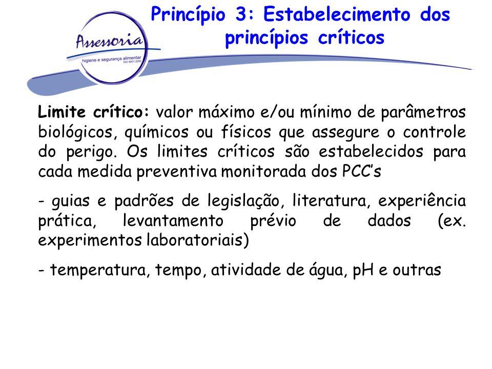 Princípio 3: Estabelecimento dos princípios críticos Limite crítico: valor máximo e/ou mínimo de parâmetros biológicos, químicos ou físicos que assegu